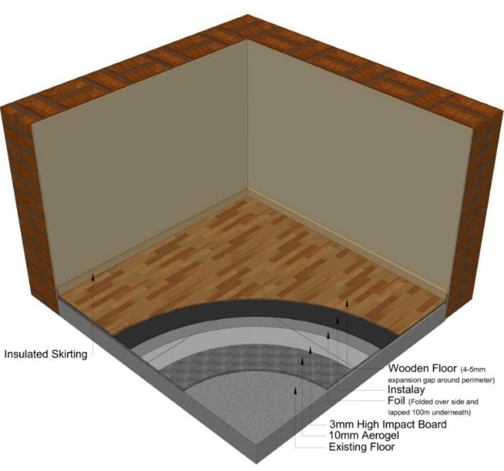 E Therm Ultra Solid Floor Insulation Enviroform Solutions