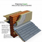 Ewi Solution Thermo Flash