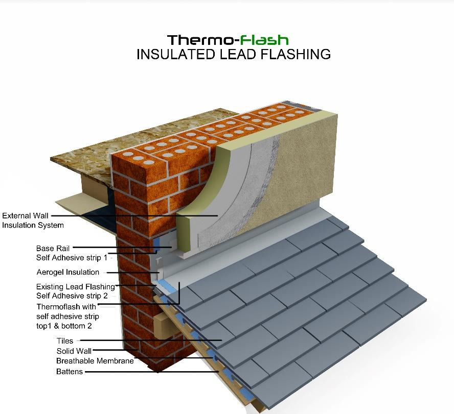 Thermo Flash External Cold Bridging Enviroform Solutions