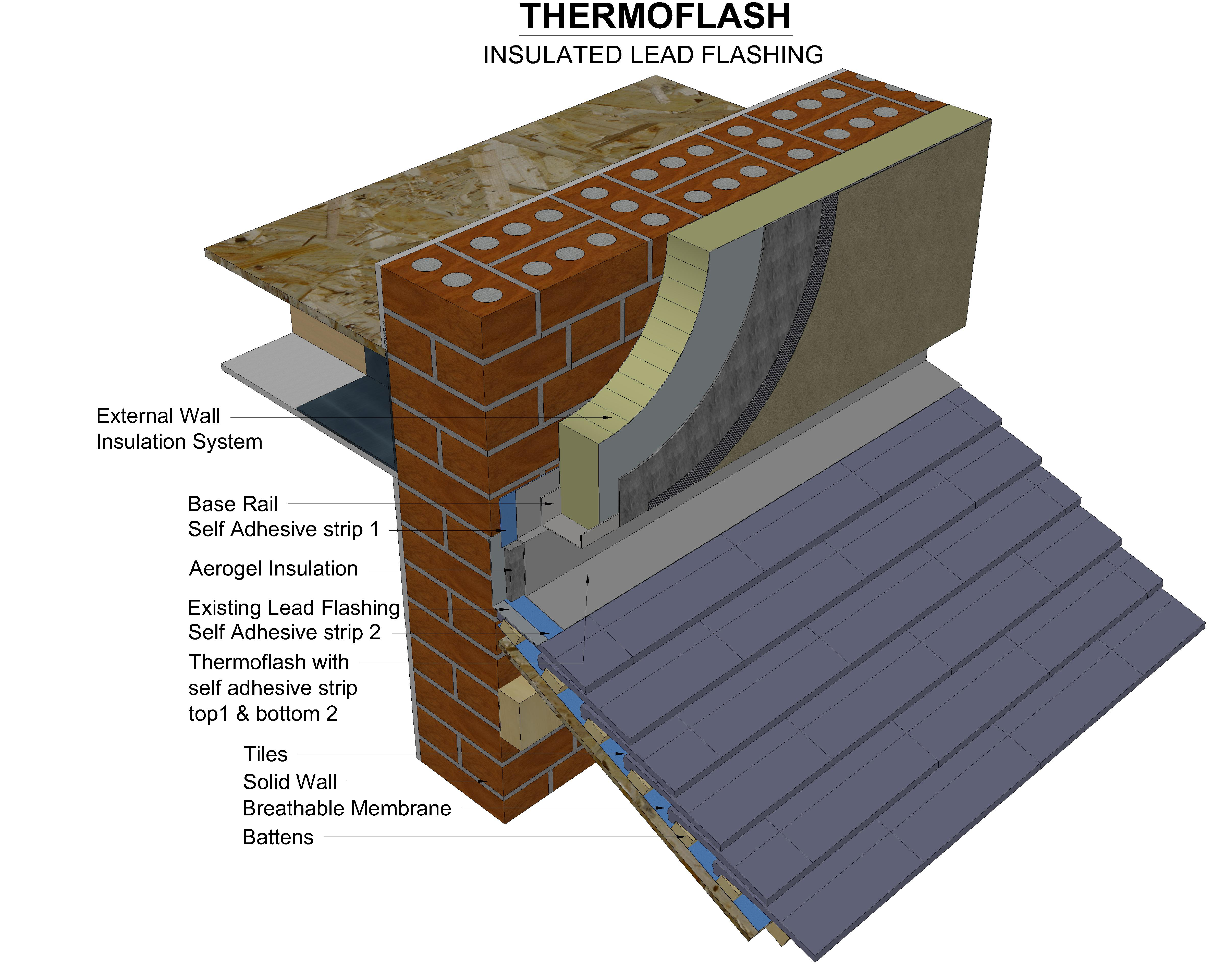 Thermo Flash Thermally Insulated Flashings Enviroform