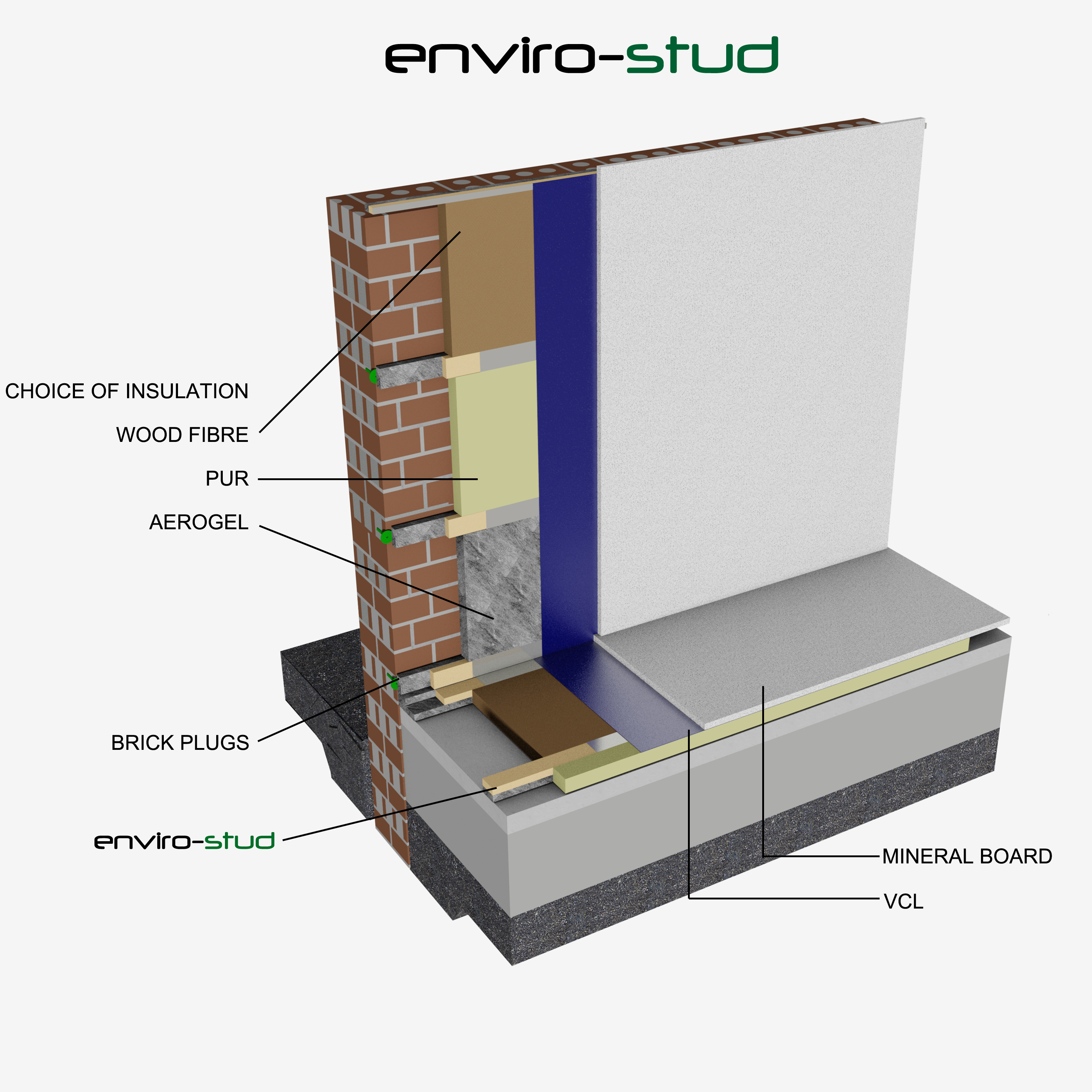 Envirostud 174 Thermally Insulated Studs Enviroform